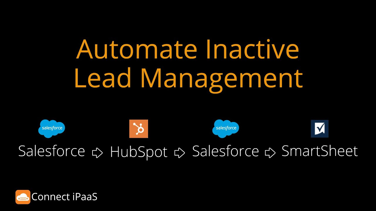 Automate Inactive Lead Management